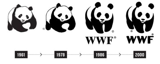 How have conservation brands evolved?